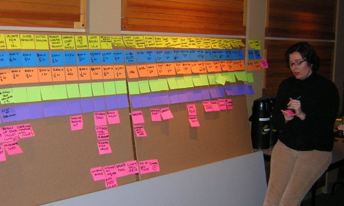 Value Stream Mapping 1