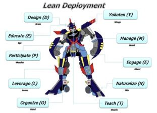 lean deployment lean sensei international
